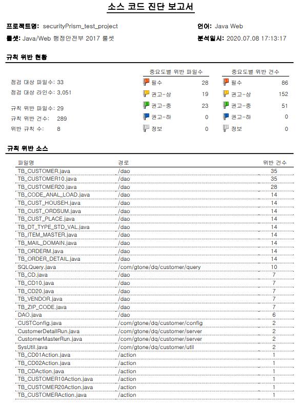 securityPrismSample01.png