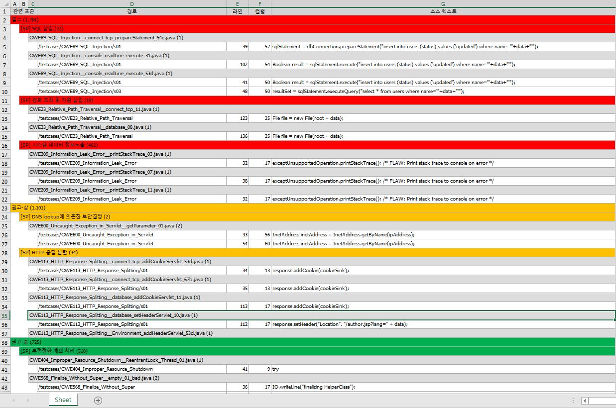 securityPrismSample03.png